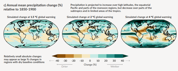 Graph GIEC: Annual mean precipitation change relative to 1850-1900